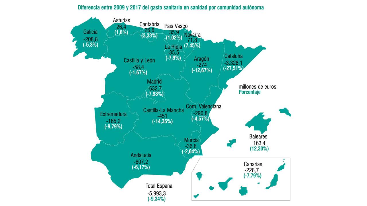 Doce autonomías aún gastan menos en sanidad que antes de la crisis ...