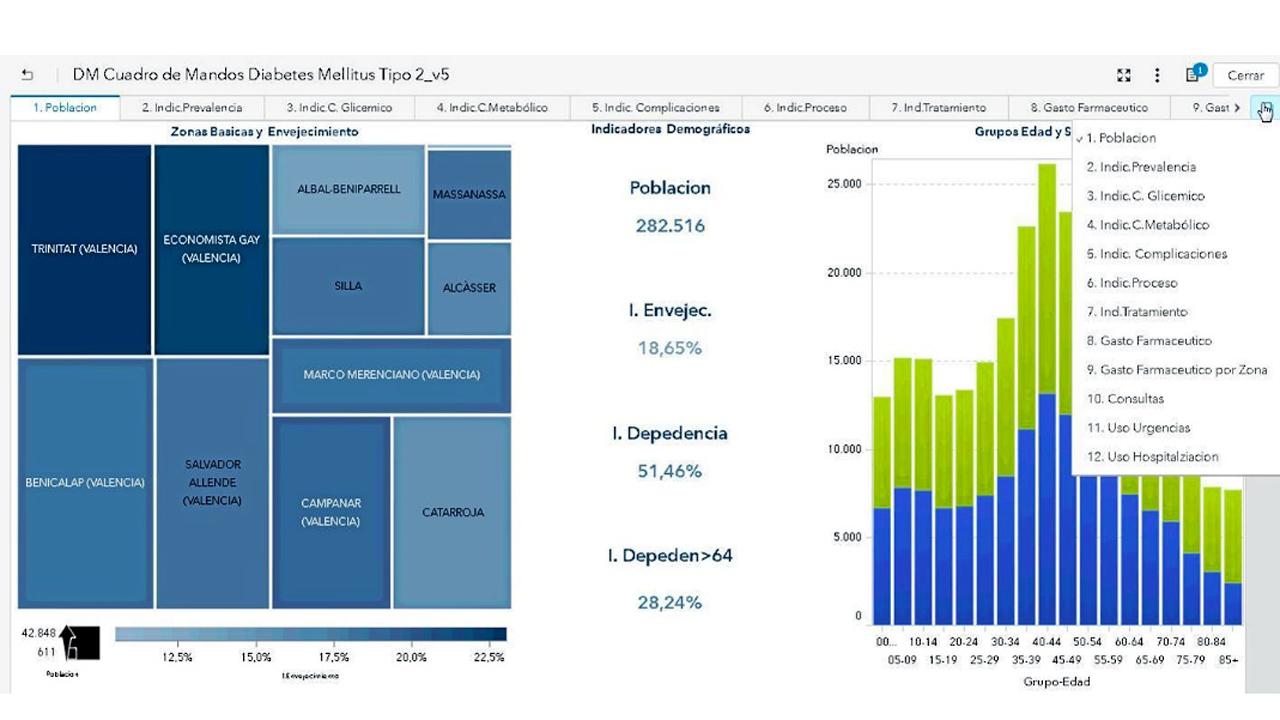 Big data\' para mejorar la gestión de la DM2 - Diariomedico.com ...