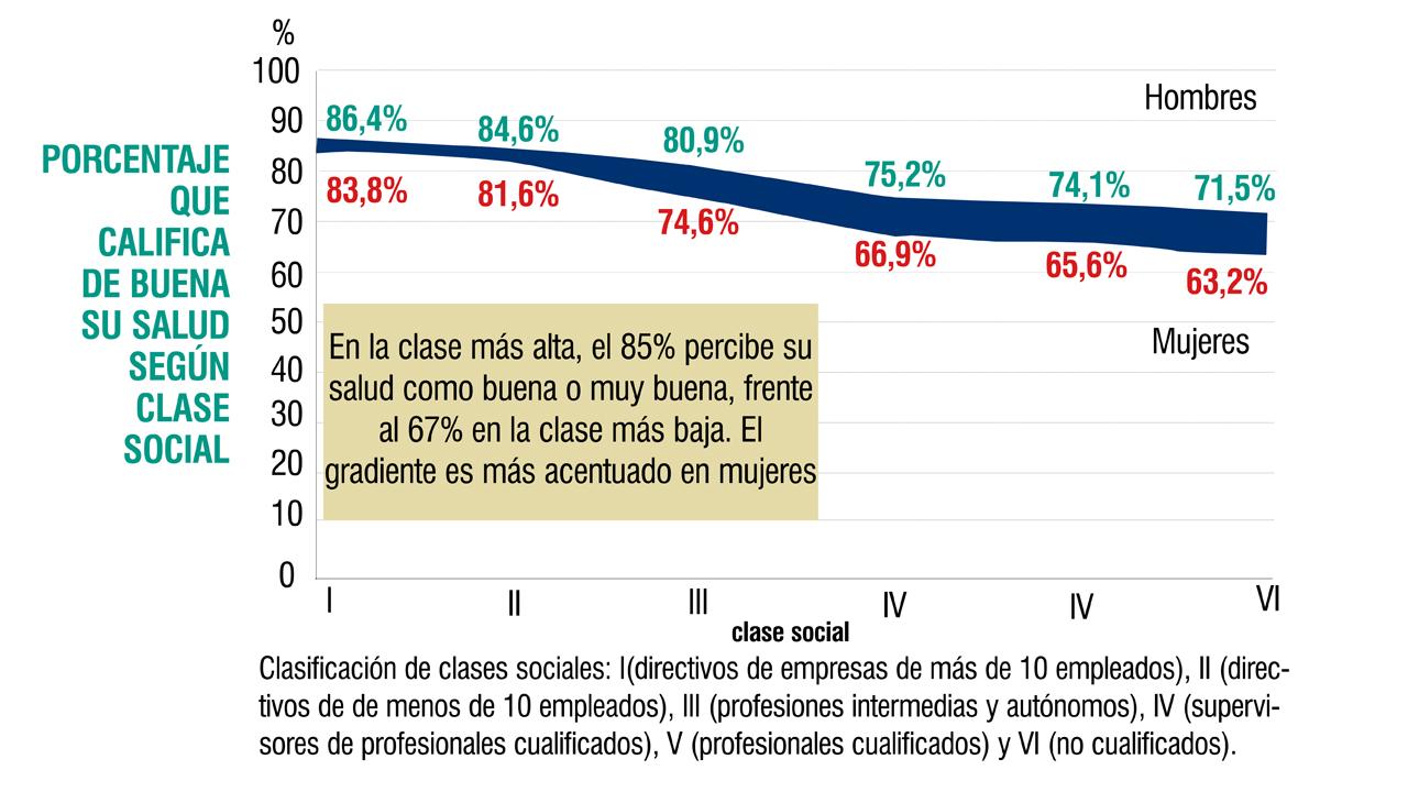 Cómo acabar con el círculo enfermedad-pobreza - Diariomedico.com
