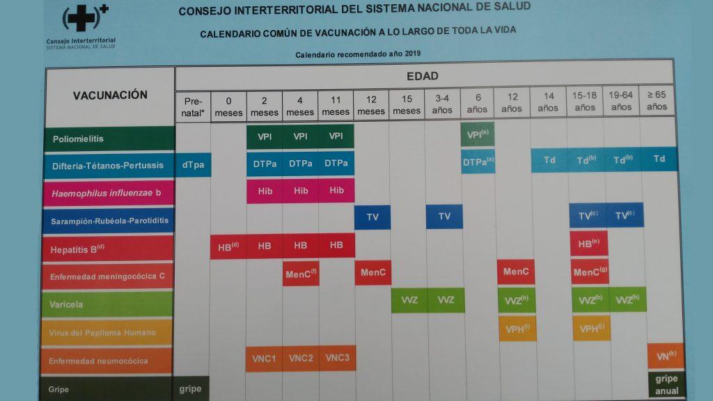Calendario vacunas para todas las edades de la vida
