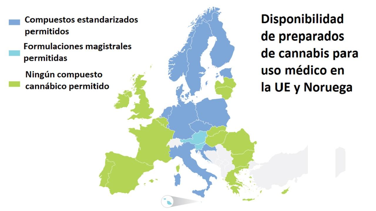 Usos permitidos de cannabis terapéutico en Europa