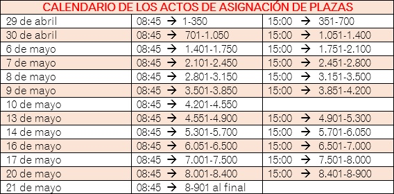 Calendario acto asignación plazas 2019