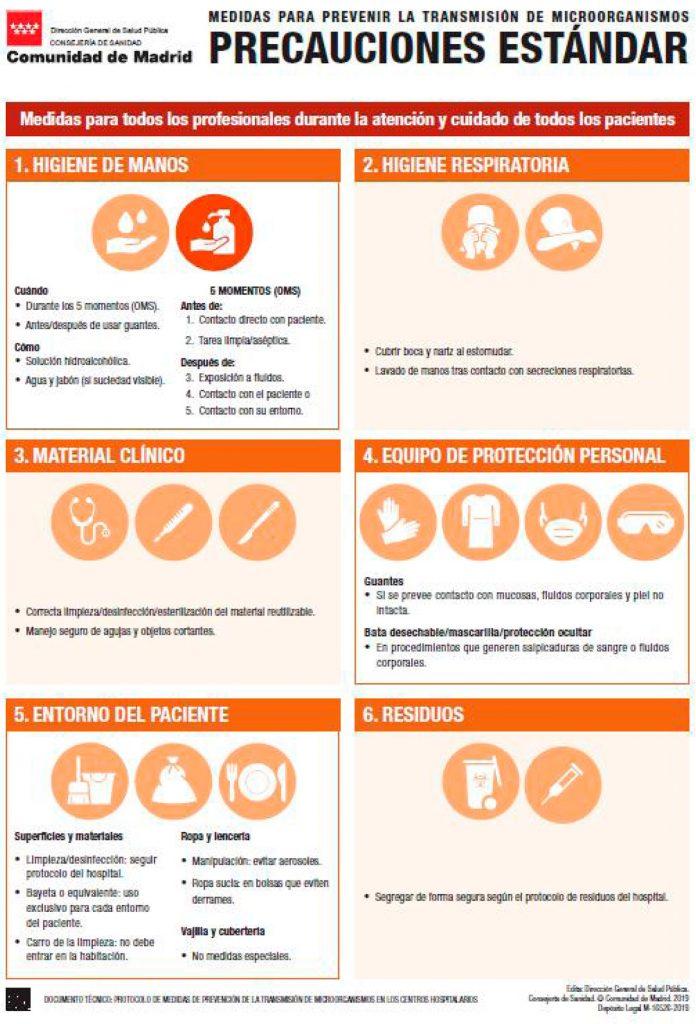 Buenas pautas de diabetes 2020 referencia rápida a la terapia ocupacional