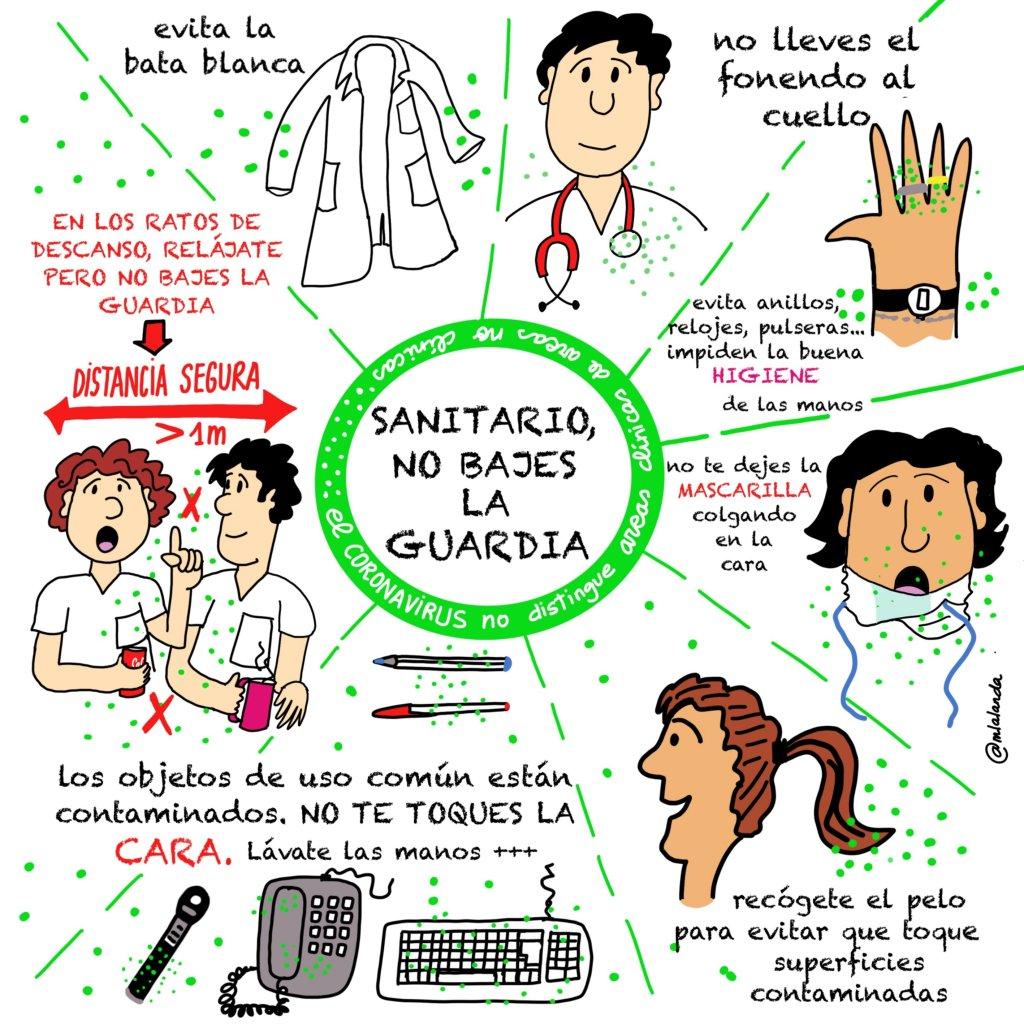 Infografía sobre medidas de prevención contra el coronavirus para personal sanitario (Mónica Lalanda)