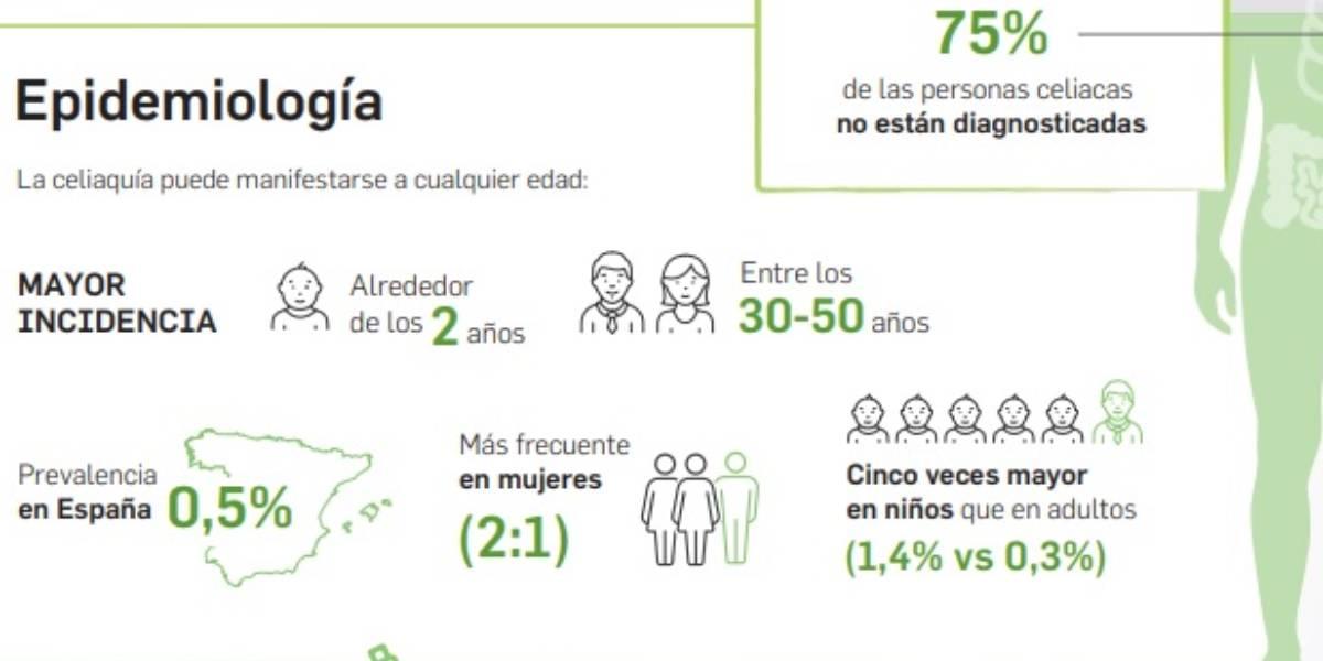 Infograf�a elaborada por el Consejo General de COF para farmacéuticos.
