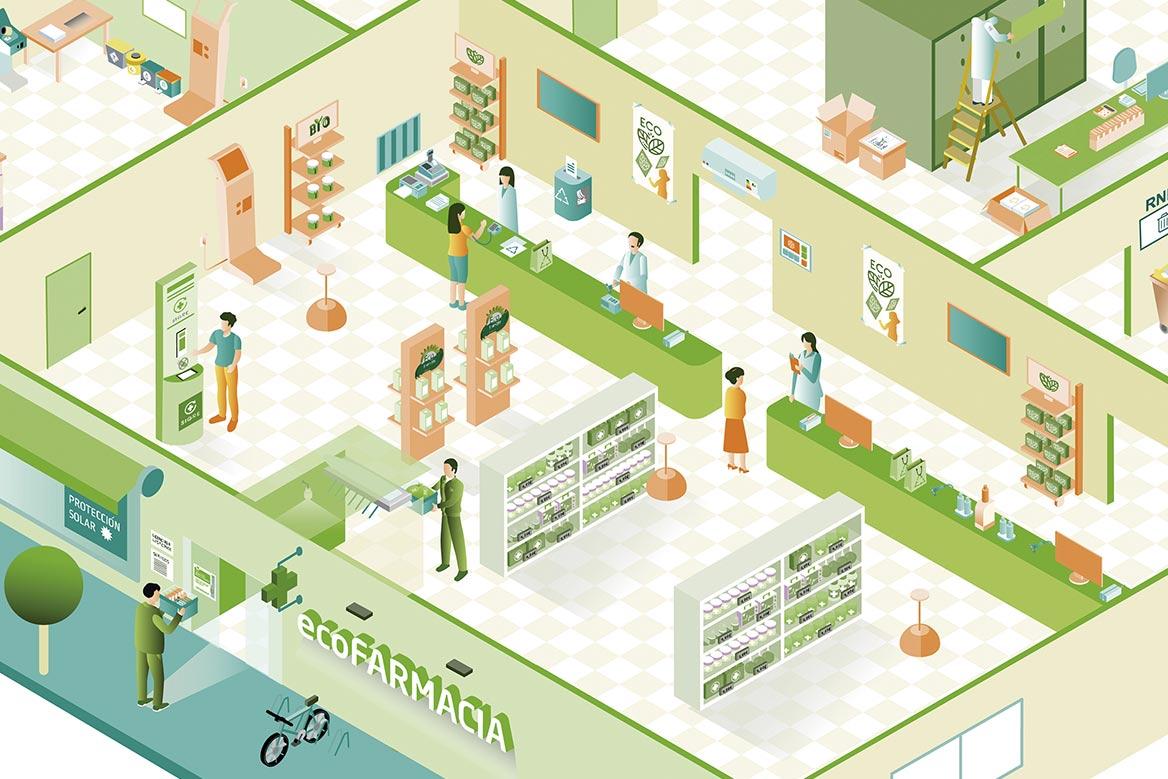 EcoFarmacia