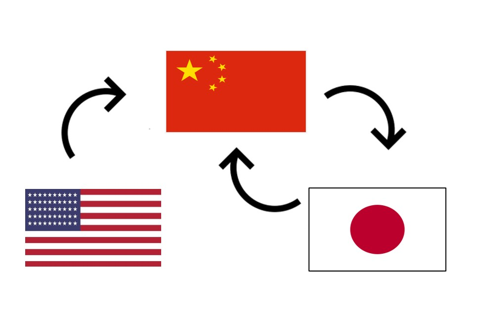 inglés, chino y japonés