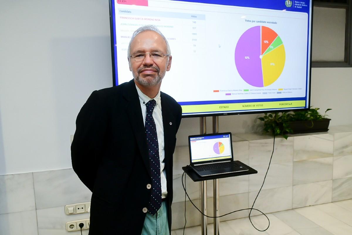 Manuel Martínez-Sellés posando junto a los resultados electorales del Icomem