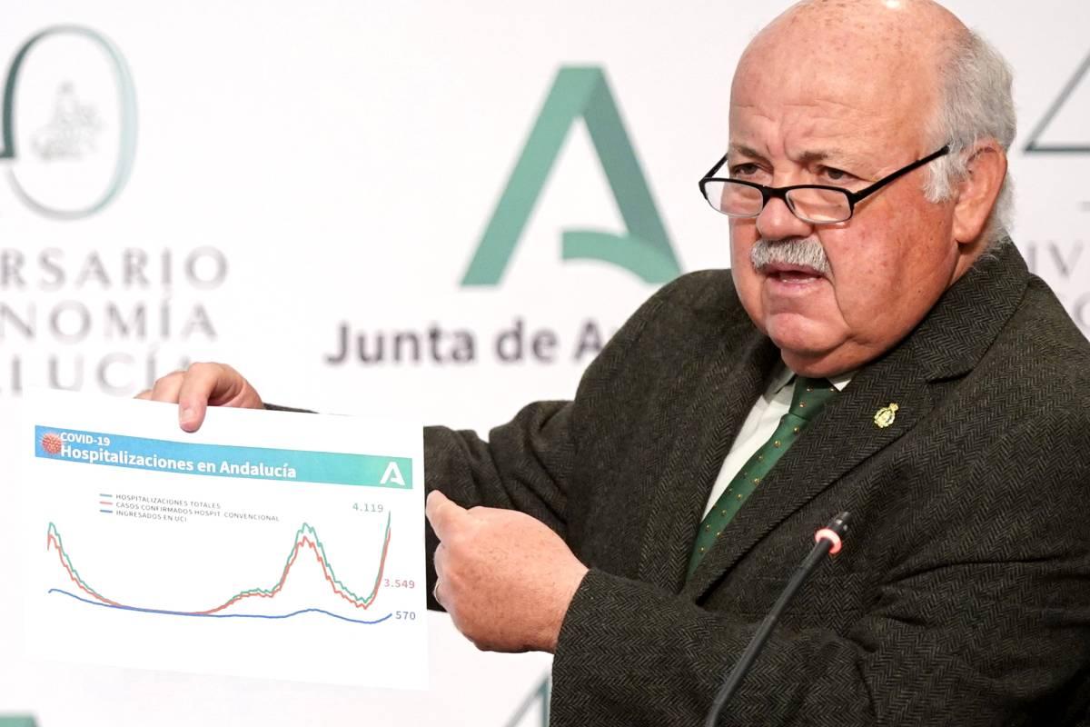 Jesús Aguirre, consejero de Salud de Andalucía, con una gráfica mostrando los ingresos por coronavirus (Junta de Andalucía)