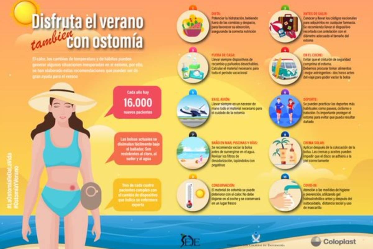 Las enfermeras estomaterapeutas han preparado una infograf�a con consejos para hacer más llevadero el verano a las personas ostomizadas.