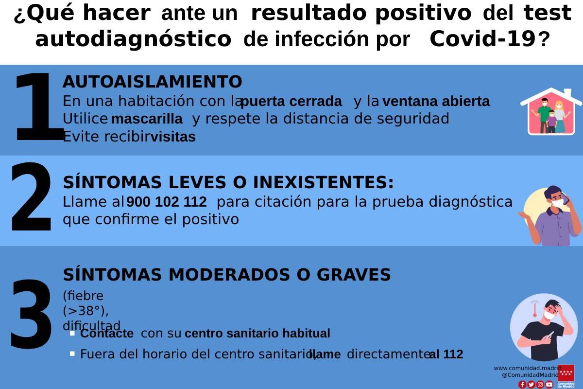 Infograf�a elaborada por la Comunidad de Madrid para los positivos en pruebas de autodiagnóstico.