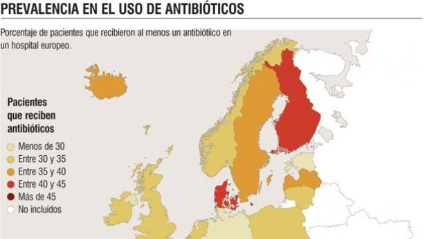 Las resistencias a antibióticos, en la diana